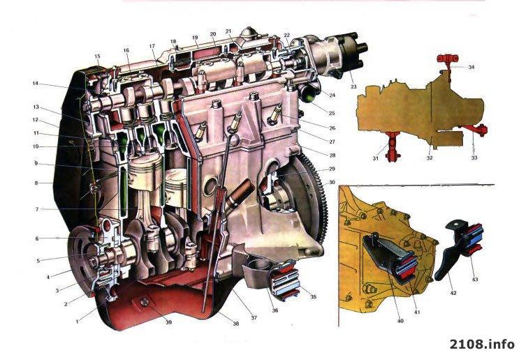 Ваз 2108 своими руками двигатель