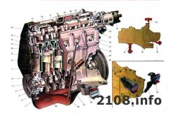 Схема двигателя ВАЗ 2108 и 2109