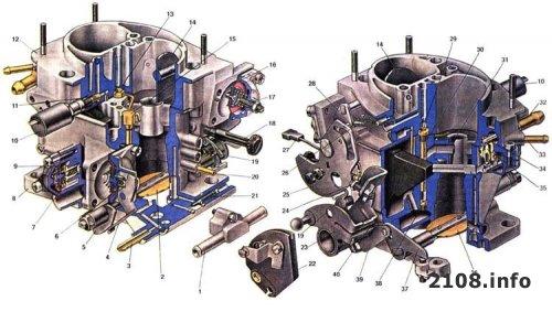 Карбюратор ВАЗ 2108. Схема