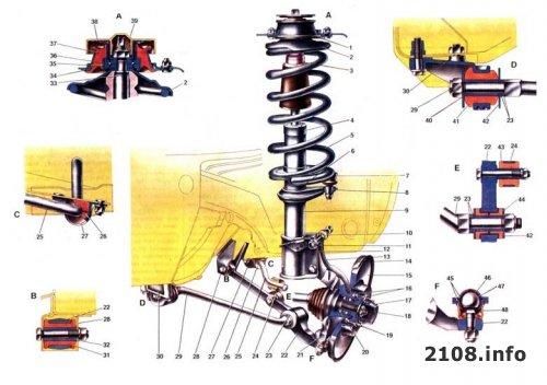 Передняя подвеска ВАЗ 2108, 2109 и 21099. Устройство