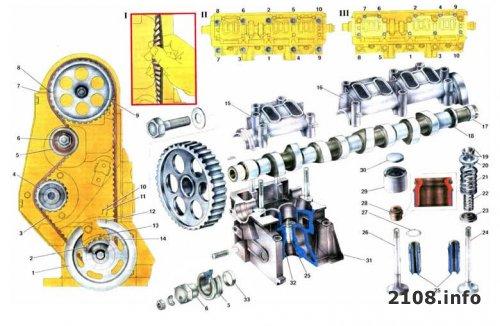 Газораспределительный механизм (ГРМ) ВАЗ 2108, 2109, 21099. Устройство
