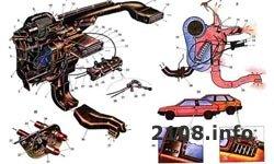 Отопление салона ВАЗ 2108, 2109 и 21099. Устройство