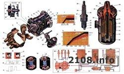 Устройство зажигания ВАЗ 2108-2109-21099