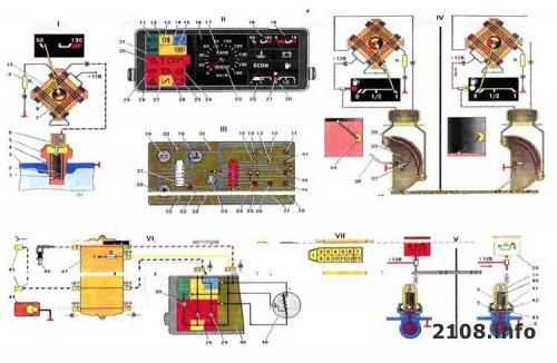 Устройство панели приборов ВАЗ 2108-2109. Низкая панель