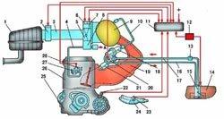 Схема системы впрыска (инжектора)